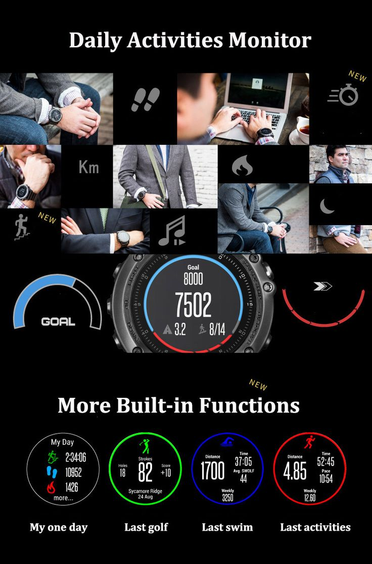 Garmin Fenix3HR Sapphire GPS+GLONASS Watch Outdoor Multi-Sports Wristwatch 100M Waterproof Smart Wifi Connect Photoelectricity Heart Rate Sensor Fitness Training For Running Climbing Swim Golf
