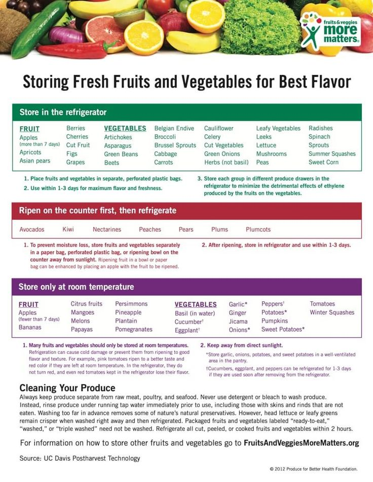 Fruit And Vegetable Storage