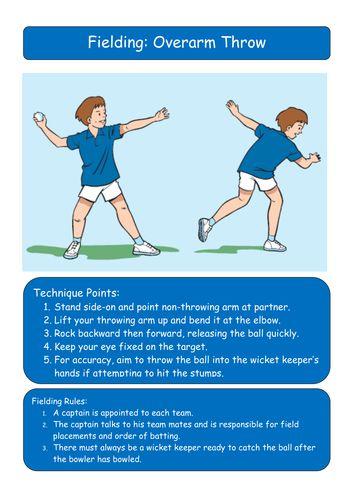 Cricket Technique Cards.docx