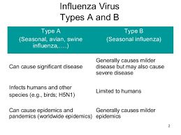 We've two #flu #influenza #viruses #winter #2018 #infographics #charts on the difference #Health #Illness #Education #Medicine