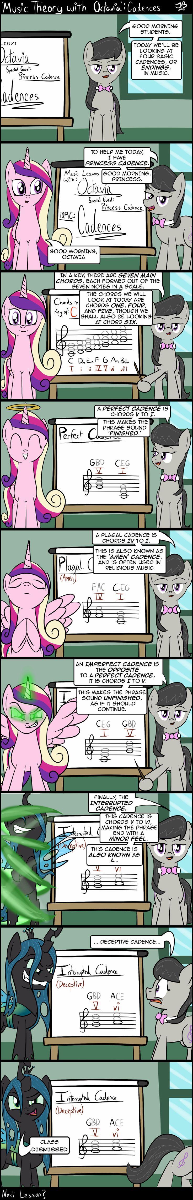 Music Theory with Octavia: Cadences by ReakkorShrike.deviantart.com on @deviantART