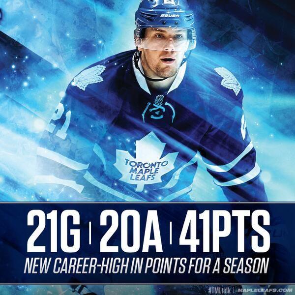 Toronto Maple Leafs Milestone Graphic for James van Riemsdyk