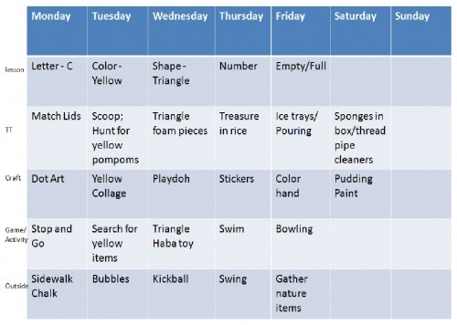 Planning Activities - an example of a toddler schedule for learning and