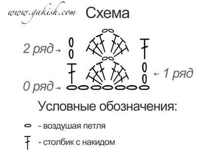 вязаные закладки для книг крючком схемы: 21 тыс изображений найдено в Яндекс.Картинках