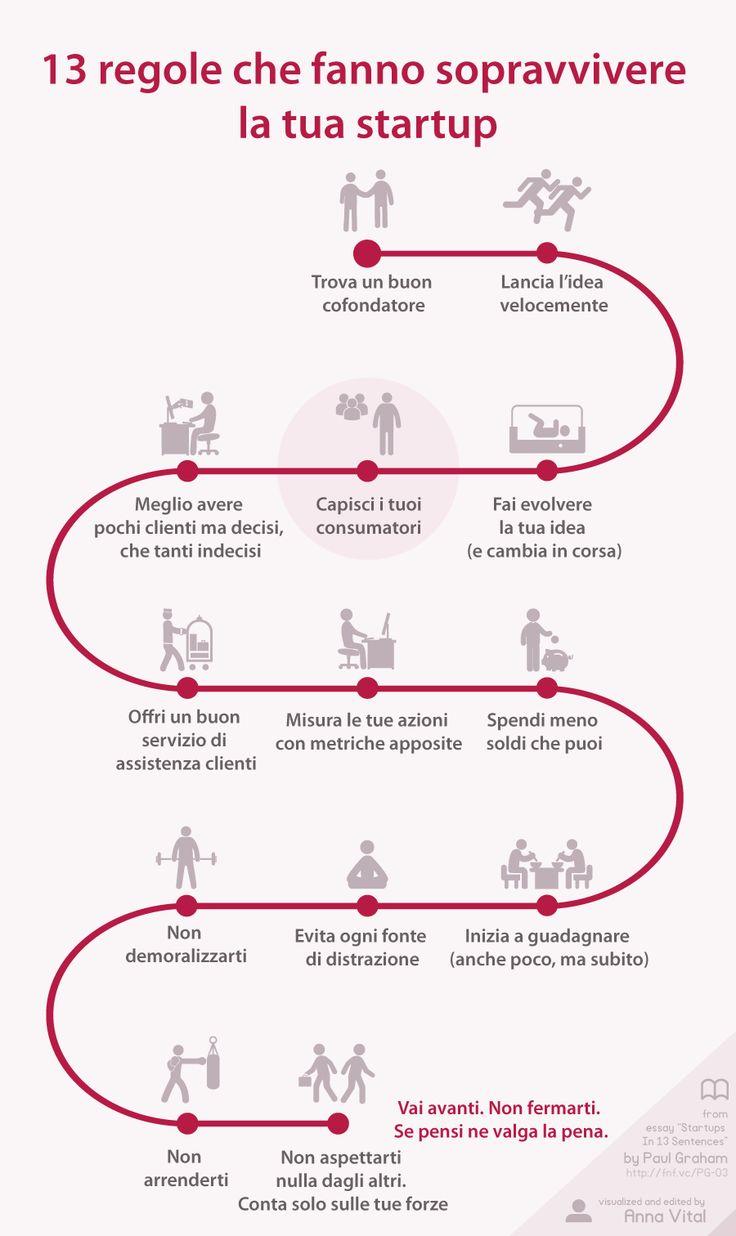 13 regole che fanno sopravvivere una startup (infografica