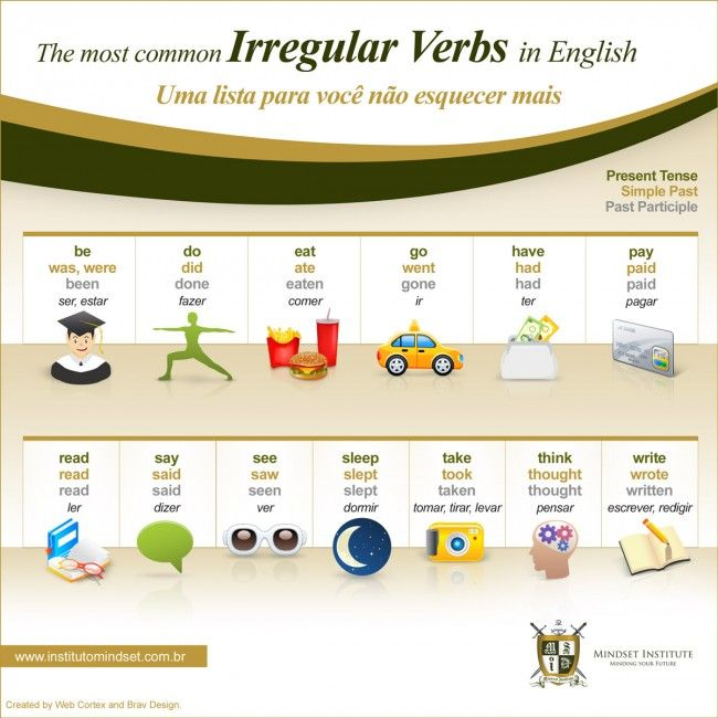Infográfico-Os principais verbos irregulares em inglês