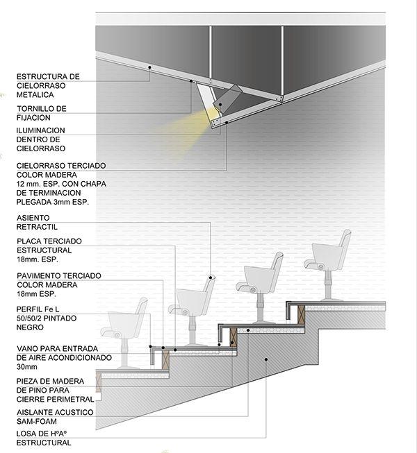 Detalle constructivo de auditorio en centro cultural, entrega de Arquitectura 4, FADU.