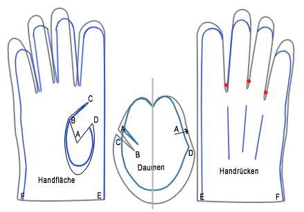 kostenloses Schnittmuster für Handschuhe - Leder oder dehnbares Material Gr. 6, 7, 9