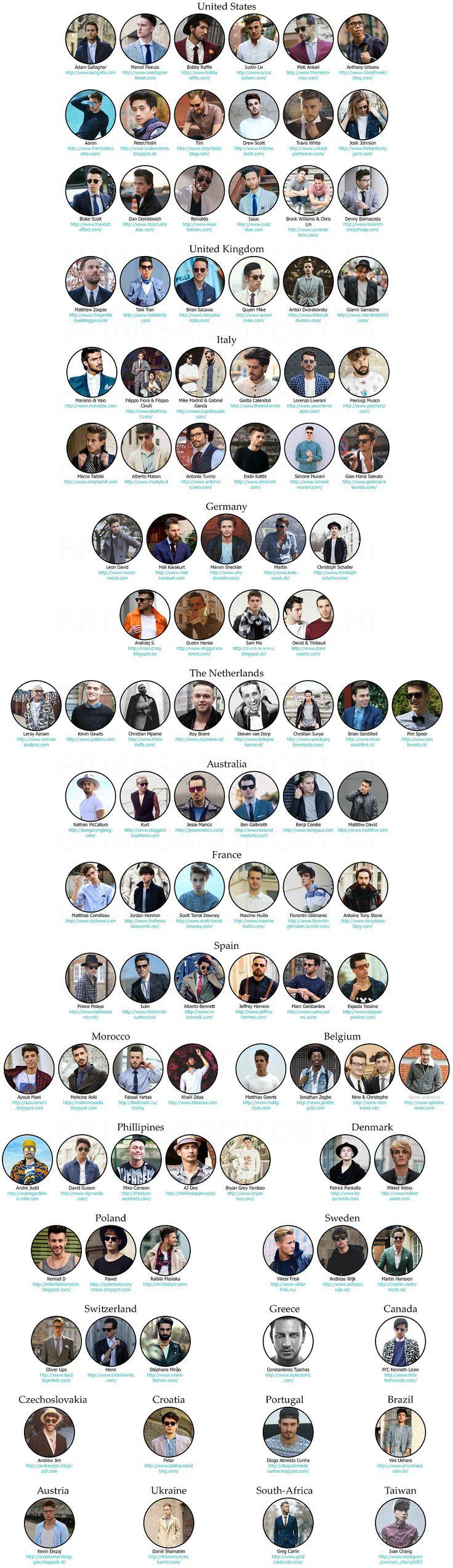 Mannelijke modebloggers uit de hele wereld   #menswear #bloggers #male #fashion #bloggers