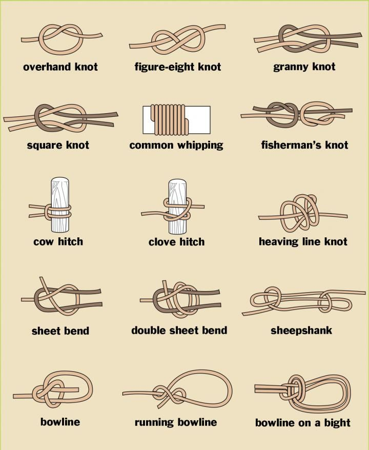 Here are tips for how to tie knots, including illustrations on many different types of knots, from The Old Farmer's Almanac.