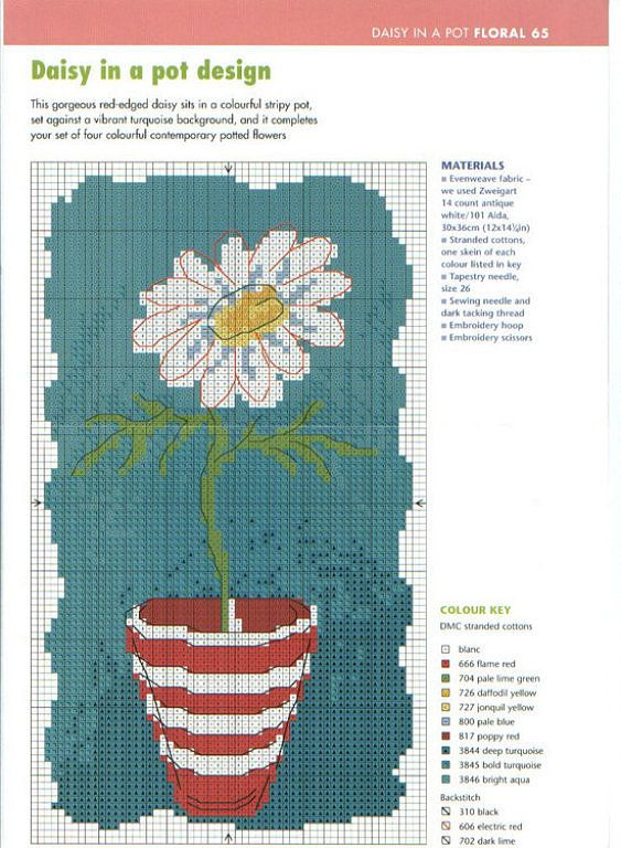 Solo Patrones Punto Cruz (pág. 229) | Aprender manualidades es facilisimo.com