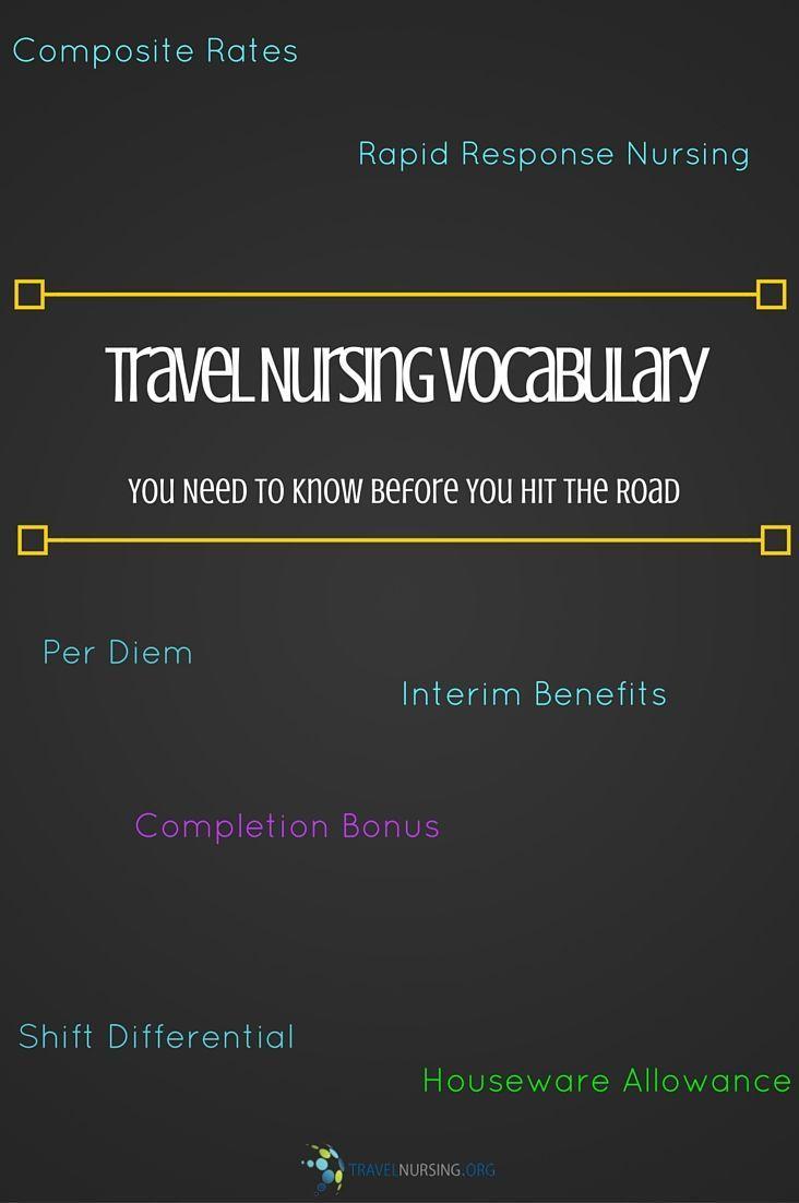 Travel nursing has itu0027s own unique lingo