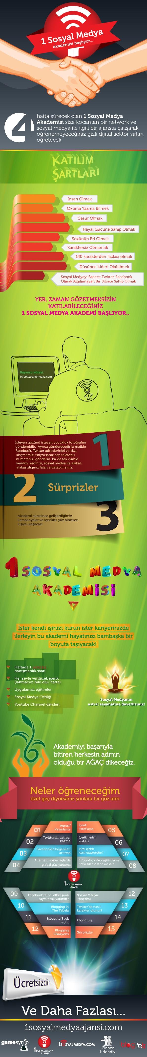 Beleş Sosyal Medya Akademisi   Sende Yerleş [Infografik]