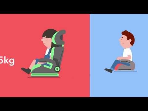 veiligverkeer.be | Soorten kinderzitjes