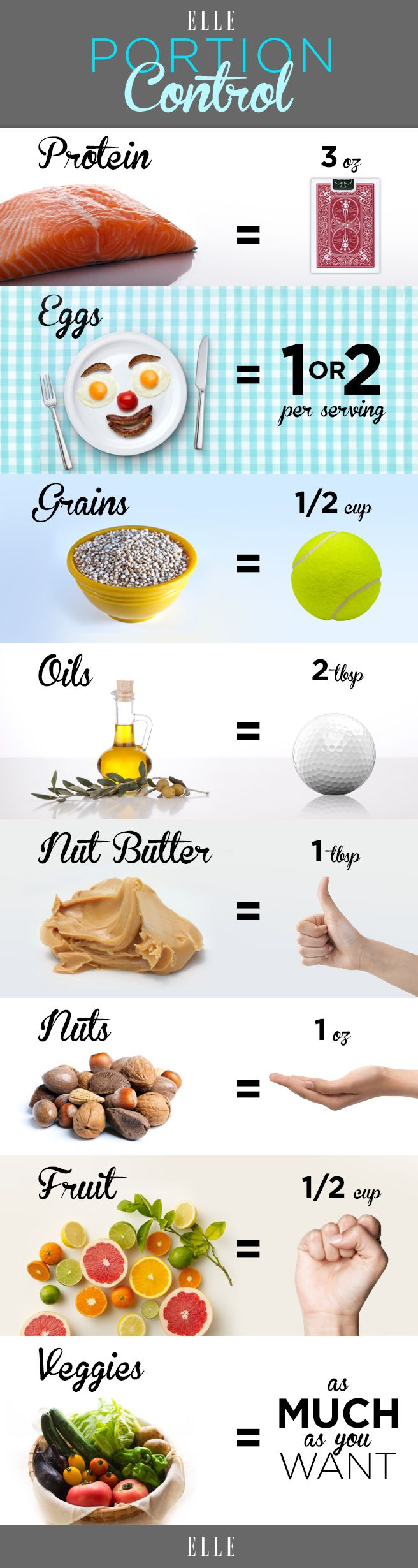 A Visual Guide to Portion Control - What is a Serving Size - ELLE