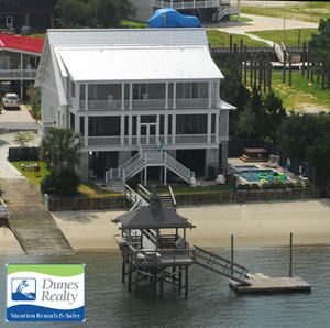 Garden City Beach Rental Beach Home: New Perspective | Myrtle Beach  Vacation Rentals By Dunes