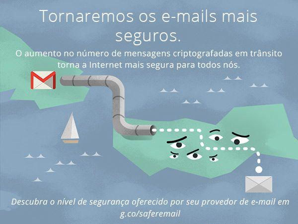 E-mail mais seguro – Transparency Report – Google