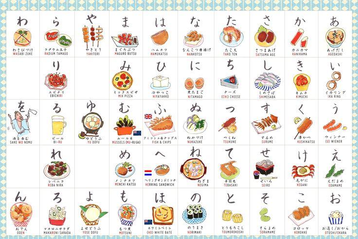 Team YumYum's Hiragana Chart