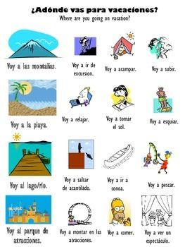 13 best images about spanish handouts on pinterest spanish action verbs and body parts. Black Bedroom Furniture Sets. Home Design Ideas