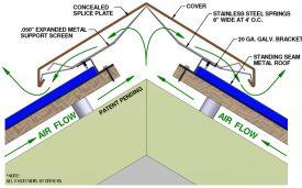 Metal Standing Seam Roofing Pac Clad Metal Roofing