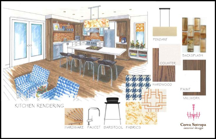 Highbanks Kitchen Perspective The Pink Chandelier Concept Board By Corea Sotropa Must See Interior Design Presentation
