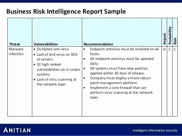 Network Risk Assessment Template In 2020 Business Risk Fire