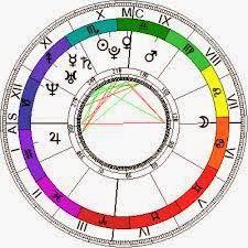 Mapa Astral totalmente grátis neste site! http://socoisasgratis.blogspot.co.uk/2014/04/mapa-astral-gratis.html #mapaastral #astrologia #mapaastralgratis #gratis #grátis