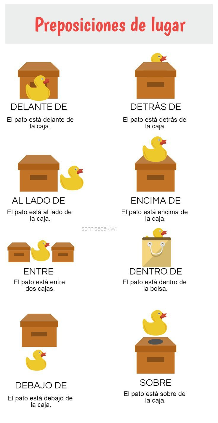 EL TARRO DE LOS IDIOMAS: Preposiciones de lugar en clase de ELE / Inglés