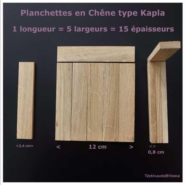La proportion des planchettes type Kapla est de 1/5/15