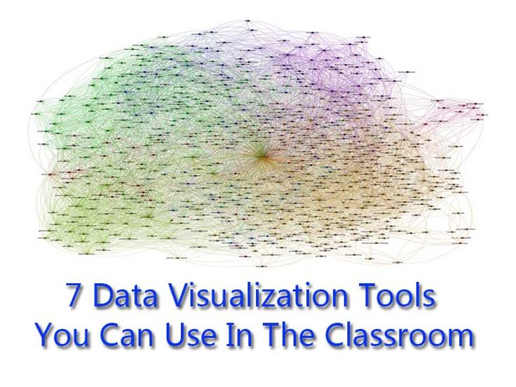 7 Data Visualization Tools You Can Use In The Classroom