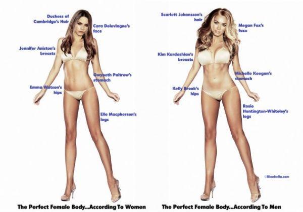Pesquisa revela que para homens mulher perfeita teria os seios de Kim Kardashian >> http://glo.bo/1jA9yeH
