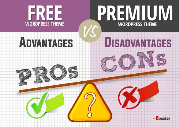 Free WordPress vs. premium WordPress theme - We then look for FREE premium templates or the best premium WordPress themes for business that can best suits. Compare WordPress free vs premium plan. The free WordPress templates allow you to start blogging with the basic level, whereas the WordPress premium plans control several features to make your website more user-friendly including full responsive WordPress theme. Let's discuss the pros & cons of selecting FREE Vs. PREMIUM WordPress themes…