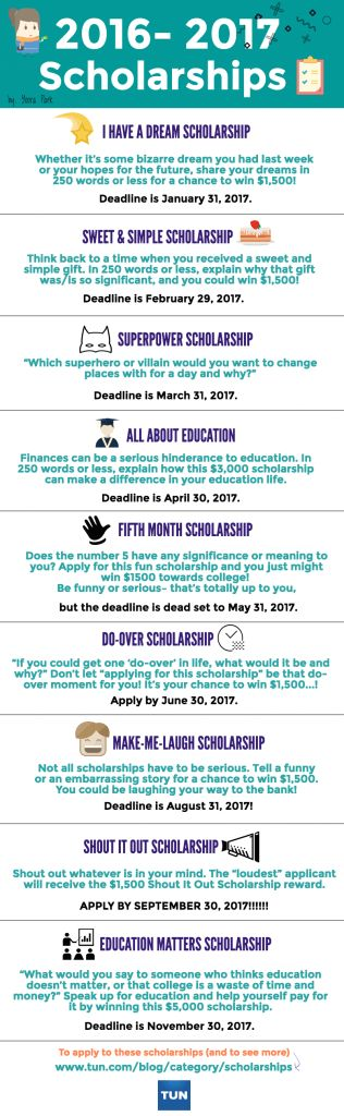 2016-2017-scholarships