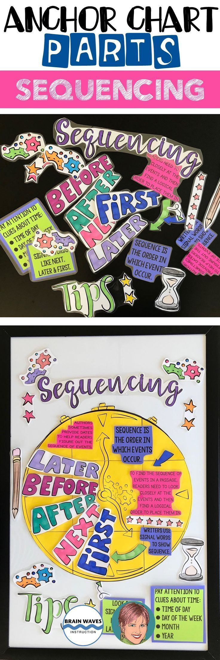Help students learn all about sequencing with this fun anchor chart! It's filled with 30+ anchor chart parts that students create and assemble to make a collaborative anchor chart display! Not only will students learn about the sequence of events, they'll also have more ownership of their learning. The end result is a fun anchor chart created by students! #anchorchart #anchorcharts #anchorchartdisplay #sequencing #sequence of events #readingisfun