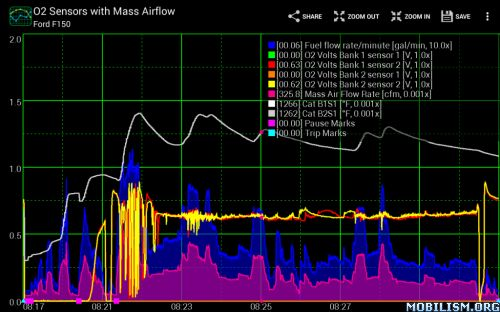 Realtime Charts for Torque Pro v1.14Requirements: 2.3+Overview: Realtime Charts is a plugin for the Torque Pro App and is the perfect tool for the automotive hobbyist, professional or DIY mechanic who wants to monitor, tune, diagnose or analyze their...