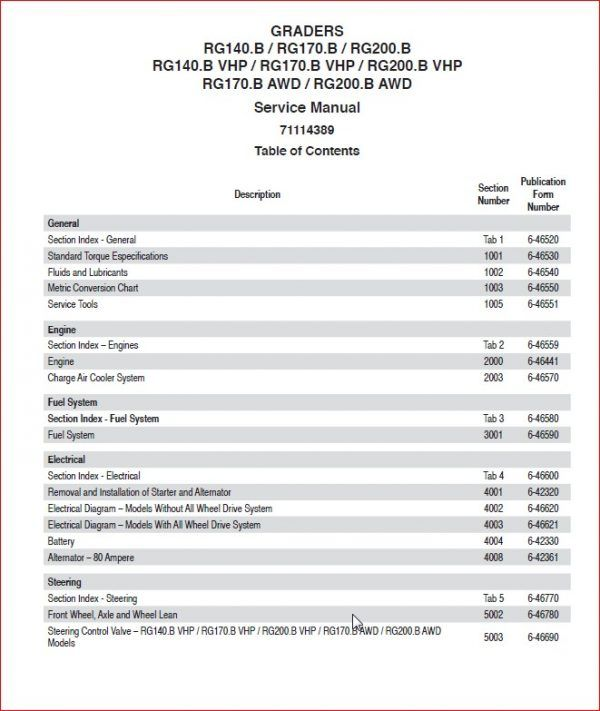 New Holland Graders Service Manual New Holland Metric Conversion Chart Awd
