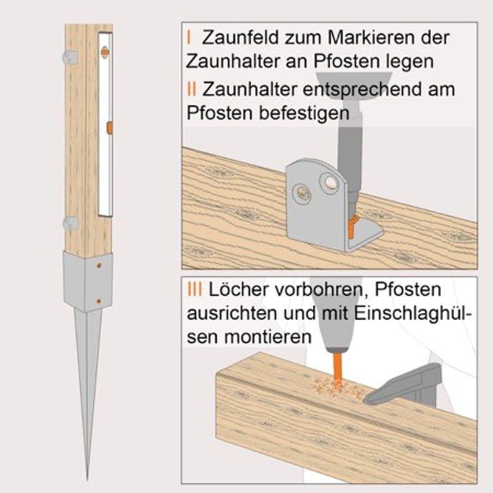 Holzzaun Mit Einschlaghulsen Leicht Selber Bauen Obi In 2020 Holzzaun Bauen Holzzaun Zaun