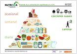 PDF Pirámide intolerancia a la fructosa