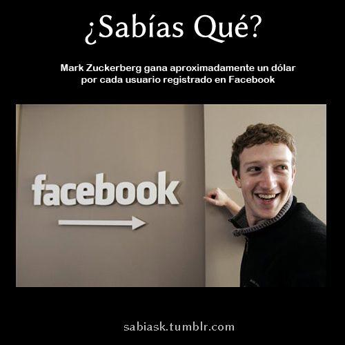 ¿Sabias Que?...Mark Zuckerberg gana aproximadamente un dólar por cada usuario registrado en Facebook
