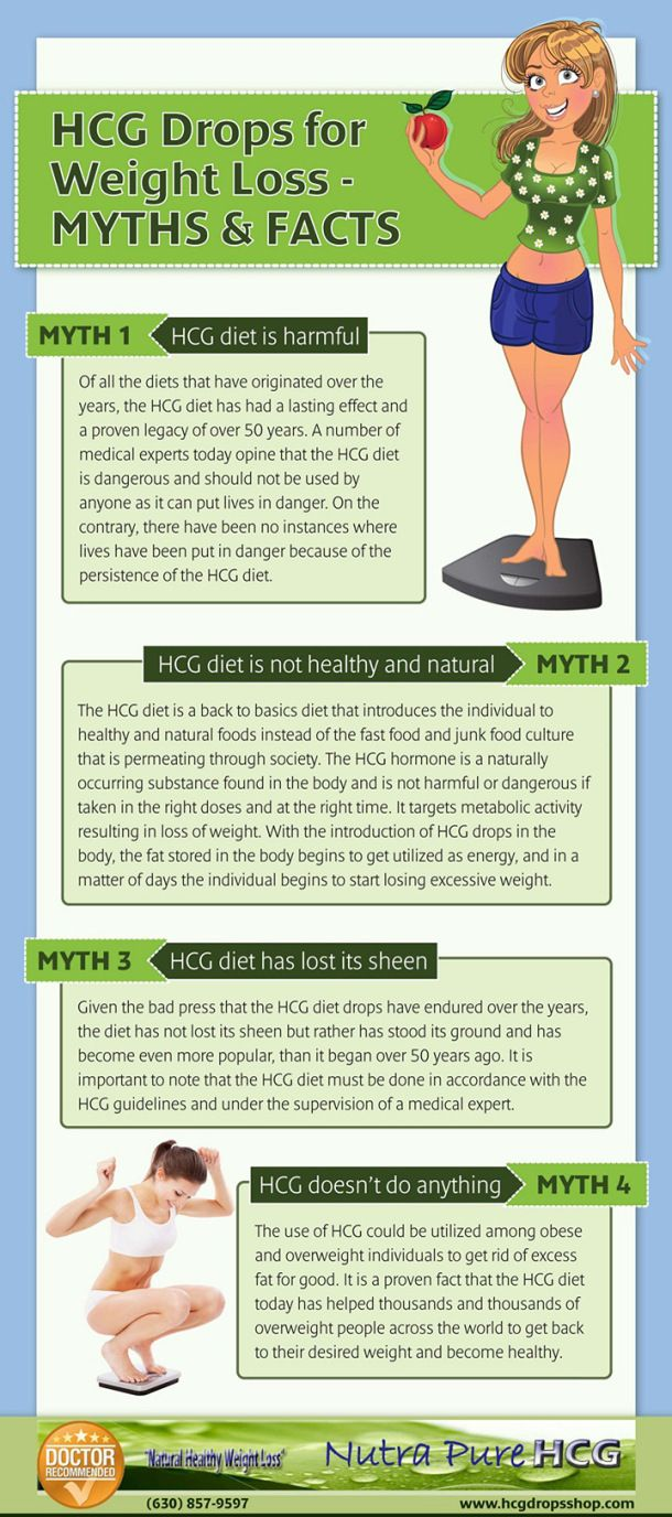 HCG Drops For Weight Loss: Myths & Facts [INFOGRAPHIC] #HCG#weightloss