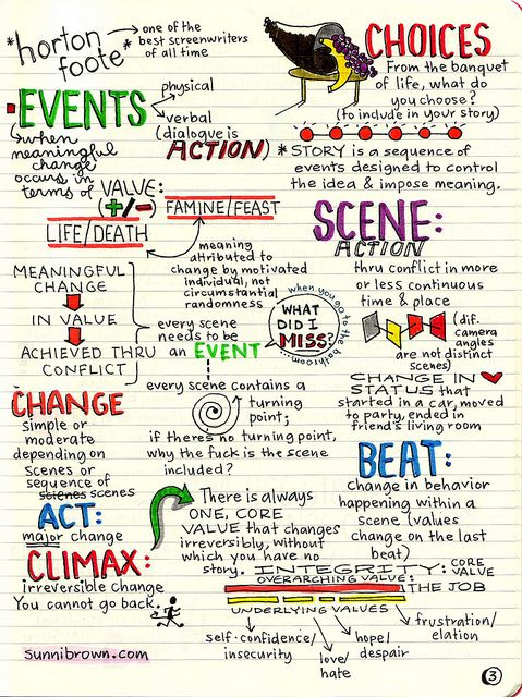 Creative writing notes