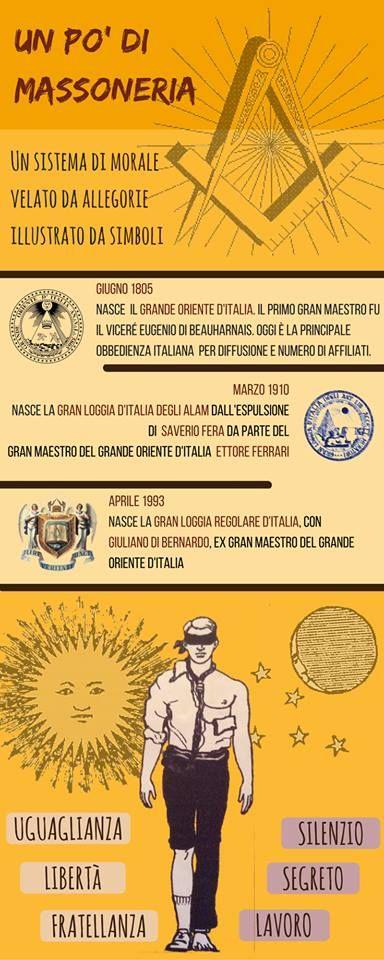 #massoneria #GOI #GLRI #sicurezza #intelligence #informazione #comunicazione #economia #finanza #Mercadante #parole #errori #errorieparole #misteri #segreti #servizisegreti #Italia