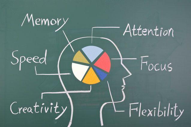 हलचल भरी दिनचर्या के चलते बहुत बार होता है कि हम कई कार्यो को करना ही भूल जाते है। बहुत बार तो ऐसा होता है की हम चलते चलते अपने काम को भूल जाते है फिर याद लाने के लिए दोबारा सोचते है। जैसे बहुत से …