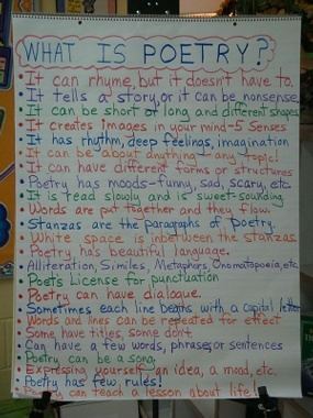 poetry...I need to do this for this week!