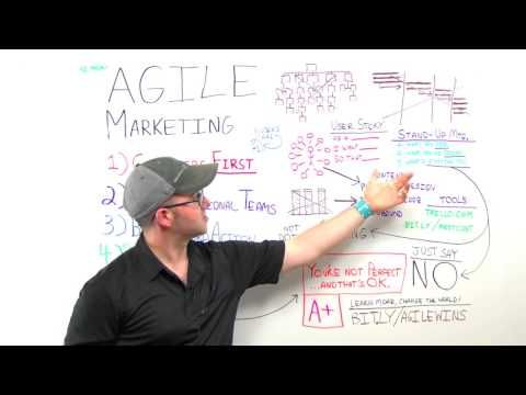 Why your marketing should be agile? Video in English is embedded on my blog (it's in Polish but that's not a problem - you can still watch video in English :P) - click to watch.  #seo #marketing #agile #management #video