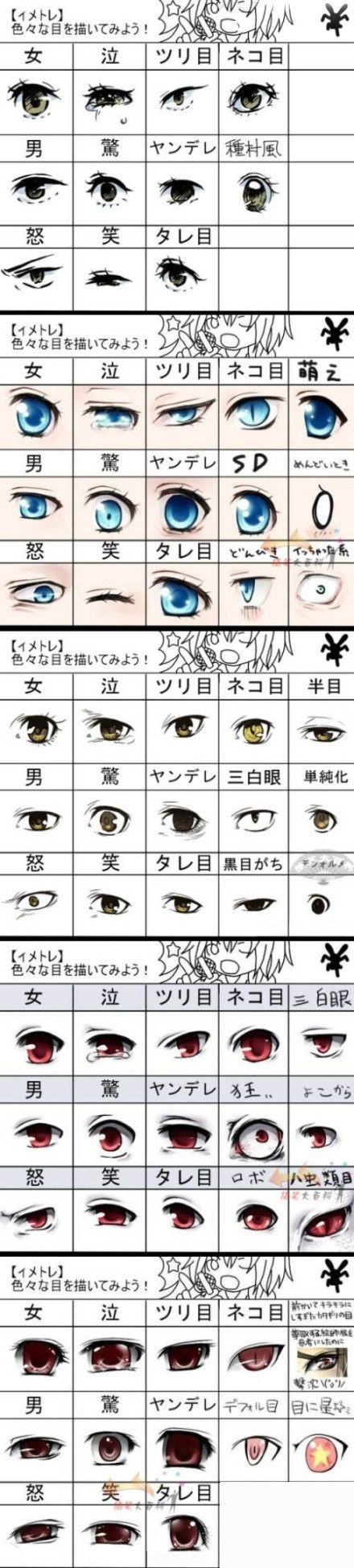 眼睛,How to Draw Manga People,Resources for Art Students / Art School Portfolio @ CAPI ::: Create Art Portfolio Ideas at milliande.com , How to Draw Manga Figures, Whimsical Human Figure, Sketch, Draw, Manga, Anime, Girls, Cute, Kawaii,Eyes, Eye