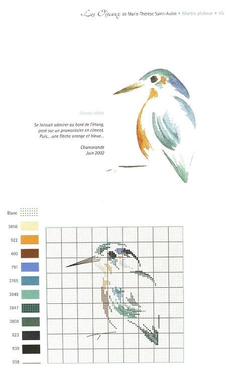 Points de croix *@* oiseaux bird pattern
