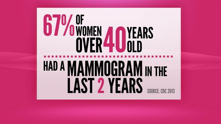 Start mammograms at 45, say new American Cancer Society guidelines - TODAY.com