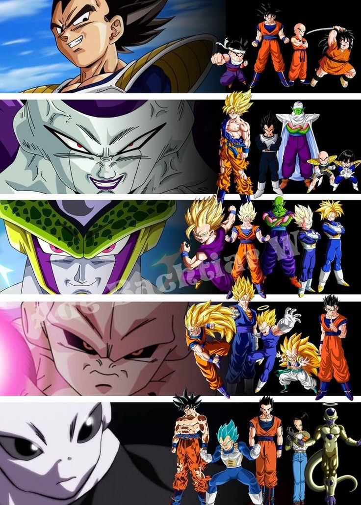 From Z Fighters to Super Fighters by AdeBa3388