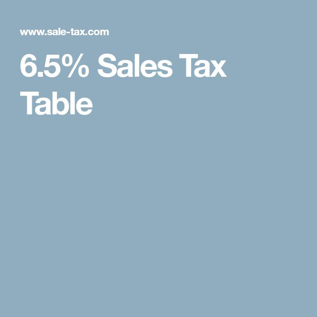 6.5% Sales Tax Table